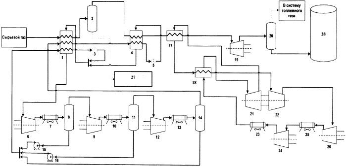 Способ сжижения природного газа и установка для его осуществления