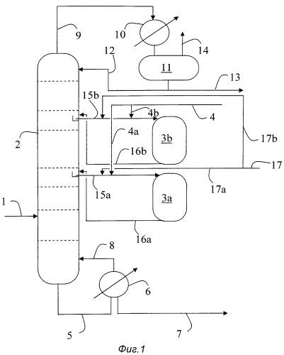 Улучшенный способ селективного уменьшения содержания бензола и легких ненасыщенных соединений в различных углеводородных фракциях