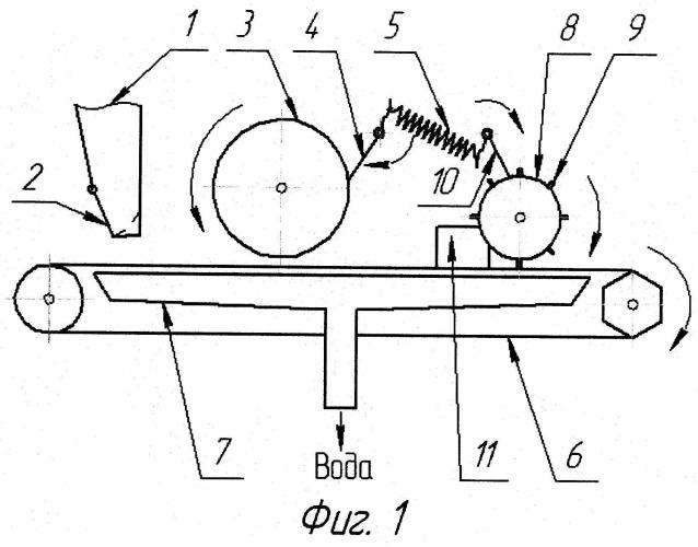 Разравнивающее устройство с предварительным отжимом для загрузки в сушилку влажных материалов