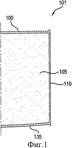 Контейнер для спрессовывания порошка в заготовку (варианты) и способ оптимизации использования материала во время горячего изостатического прессования (варианты)
