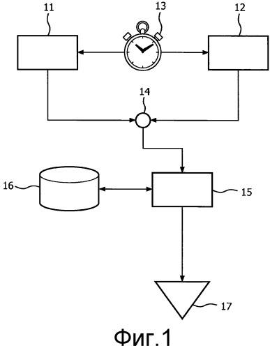 Реконструкция радионуклидного изображения
