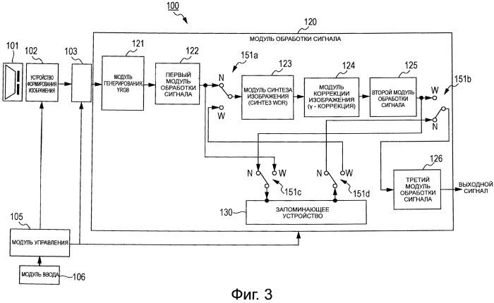 Устройство формирования изображения, способ обработки сигналов и программа