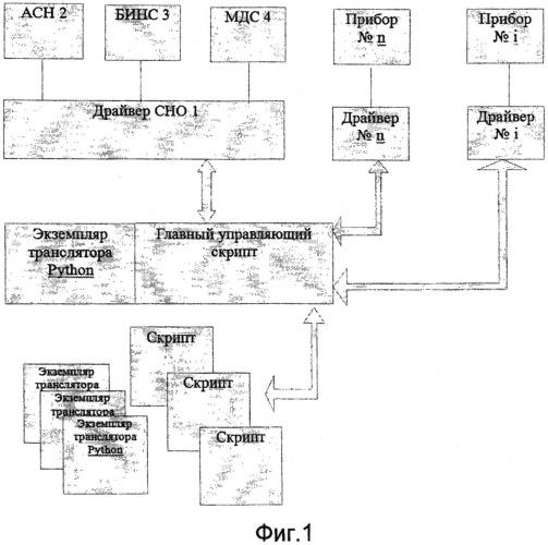 Способ информационного обеспечения робототехнического комплекса
