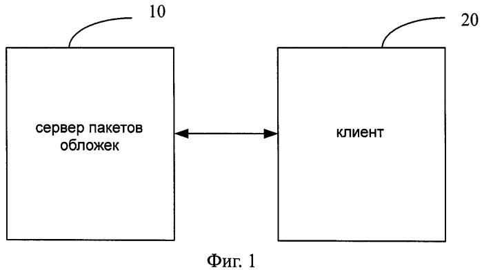 Система и способ изменения обложки интерфейса