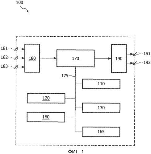 Анатомически определенная автоматизированная генерация планарного преобразования криволинейных структур (cpr)