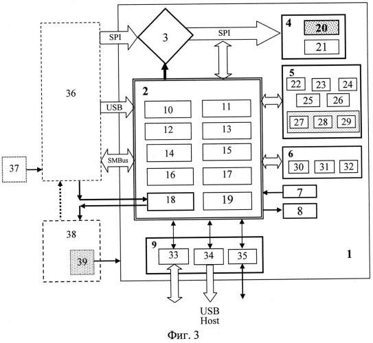 Устройство создания доверенной среды для компьютеров информационно-вычислительных систем