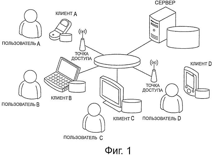 Сервер и способ работы с сервером, энергонезависимый машиночитаемый носитель данных, мобильный клиентский терминал и способ работы с терминалом