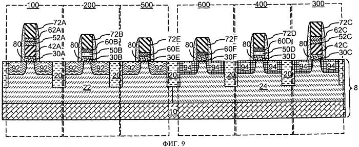 Регулирование порогового напряжения за счет модификации диэлектрической многослойной затворной структуры