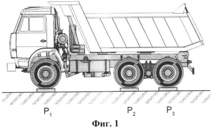 Способ и комплект для статического взвешивания автотранспортного средства