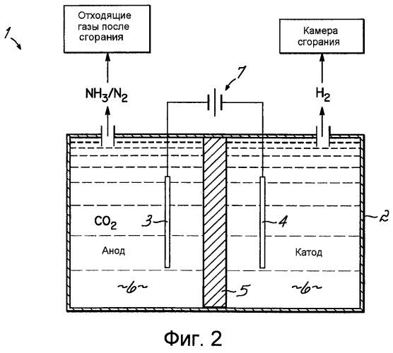 Селективное каталитическое восстановление путем электролиза мочевины