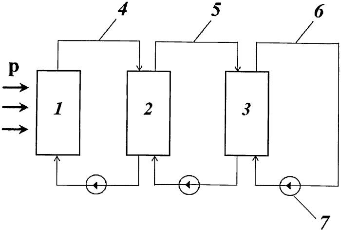 Способ получения радиоизотопа стронций-82