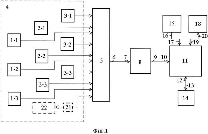 Грави-магнито-сейсмический комплекс (варианты)