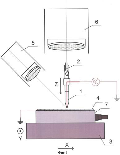 Кулонометрический нанотолщиномер