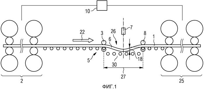 Минимизация натяжения полосы прокатываемого материала между двумя прокатными клетями