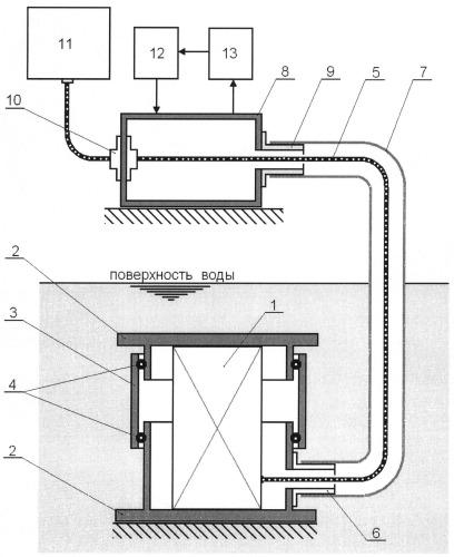 Динамометр в подводном исполнении