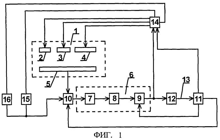Устройство для определения электрической проводимости жидкостей