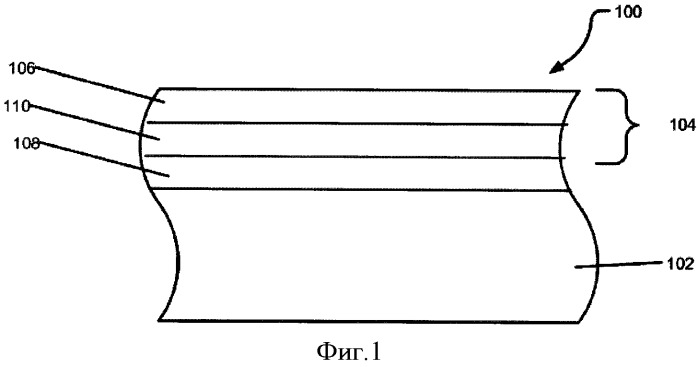 Способ изготовления композитных структур и изготовленная из них втулка (варианты)