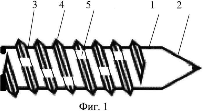 Способ разгона метаемого снаряда в канале ствола с вращением и метаемый снаряд для реализации способа
