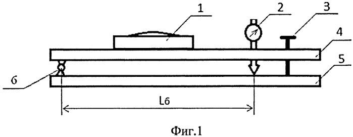 Способ для оценки горизонтальности плоских и цилиндрических поверхностей