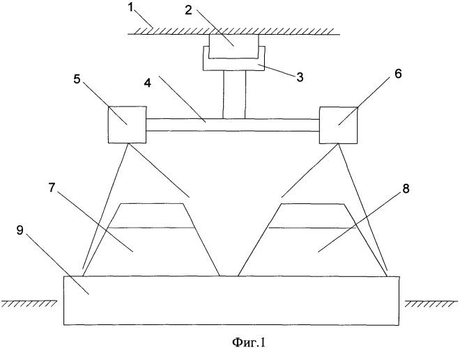 Система автоматизированного контроля геометрических параметров шпал