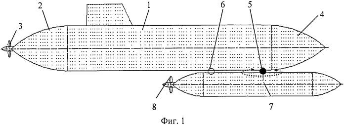 Способ повышения маневренности подводной лодки (вариант русской логики - версия 3)