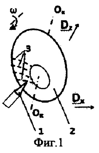 Способ правки абразивного круга