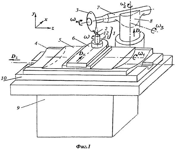 Устройство для профилирования шлифовального круга алмазным стержневым правящим инструментом