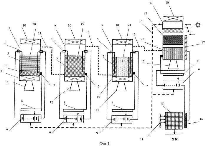 Способ работы энергогенерирующей системы, энергогенерирующая система и элемент электрохимического источника тока для его осуществления