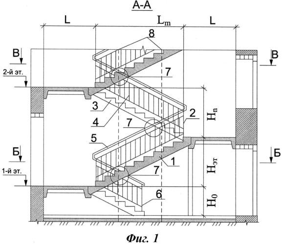 Способ модернизации двухмаршевой лестницы здания