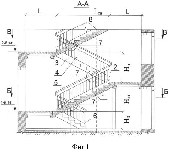 Двухмаршевая лестница здания
