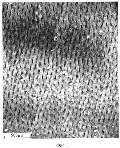 Способ создания композиционной мембраны для очистки водорода