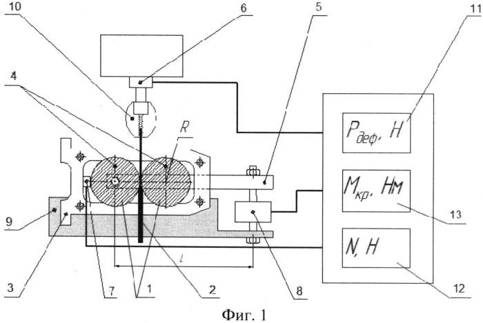 Способ оценки силы и коэффициента трения при холодной обработке металлов давлением и устройство для его реализации