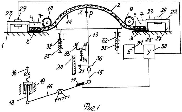 Способ определения механических характеристик швейных материалов и установка для его реализации