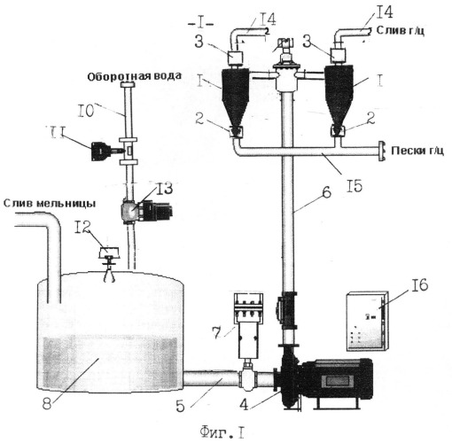 Гидроциклонная установка с регулируемыми конструктивными параметрами