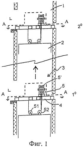Лифтовая конструкция и способ изготовления лифта