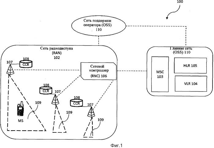 Способ и система для получения информации по сети радиодоступа при сотовой связи