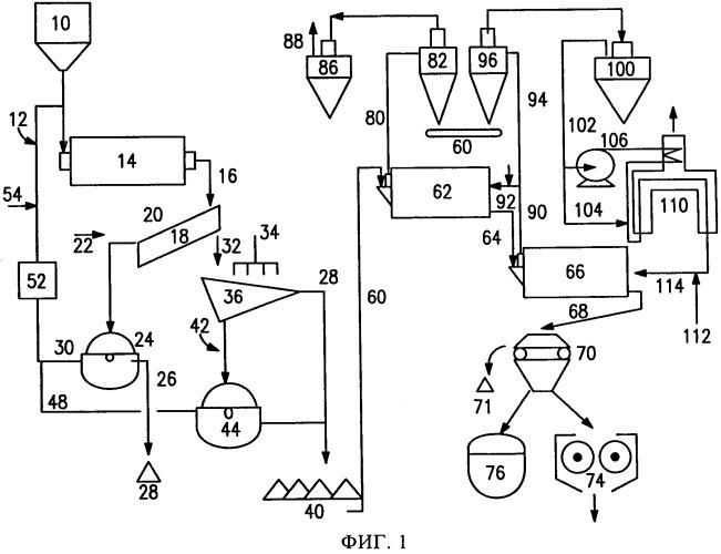 Способ и устройство для производства железа прямого восстановления и (или) передельного чугуна из железных руд с высоким содержанием фосфора