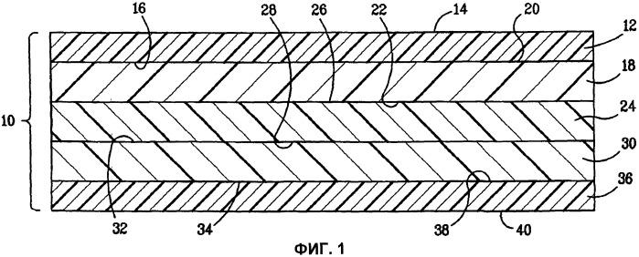 Термоформуемые многослойные пленки и изготовленные из них блистерные упаковки