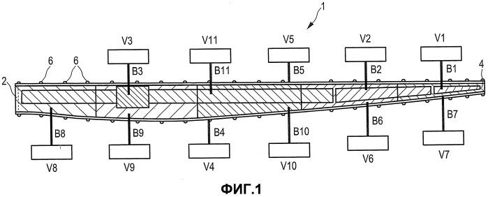 Форма лопасти ротора для изготовления лопасти ротора ветроэнергетической установки и способ ее изготовления