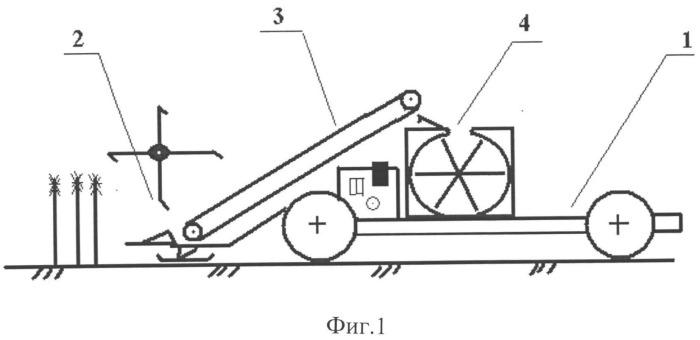 Полевая машина для уборки зерновых культур с селекционных делянок