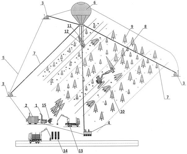 Способ заготовки древесины на крутых склонах с использованием валочно-пакетирующей машины и аэростатно-канатной системы