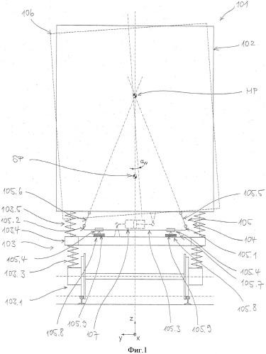 Рельсовое транспортное средство с гибким в поперечном направлении соединением кузова вагона и ходового механизма