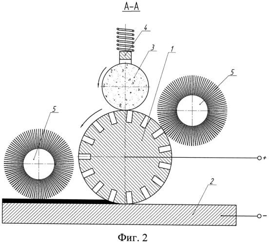 Способ электроискрового нанесения покрытия