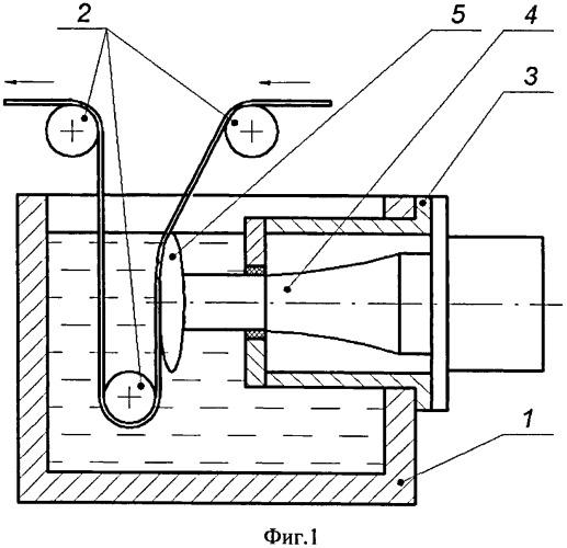 Устройство ультразвуковой пропитки волокнистых материалов