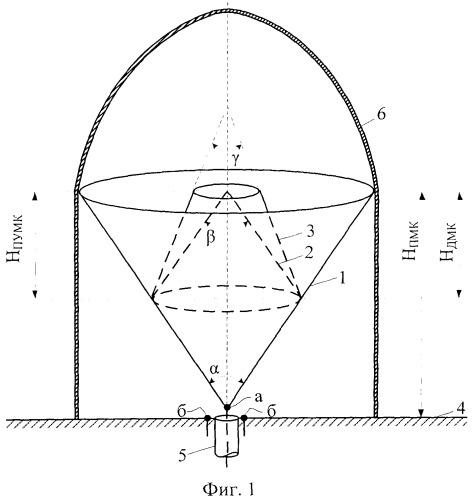 Диапазонный ультракоротковолновый вибратор