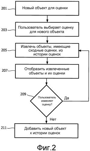 Способ и система для оценивания объектов