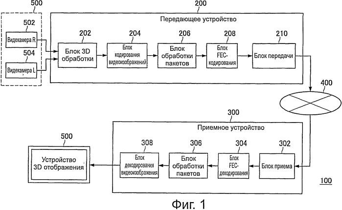 Передающее устройство, приемное устройство и система связи
