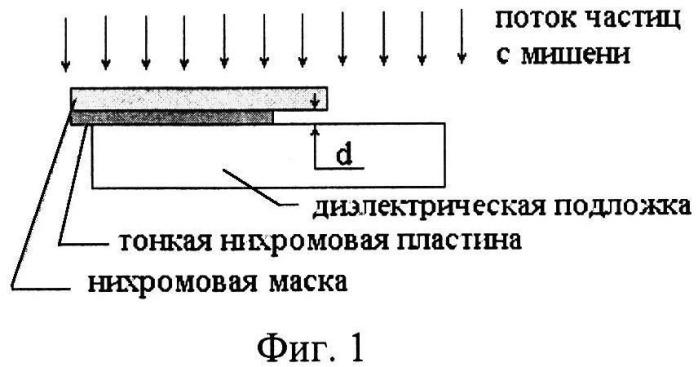 Способ формирования yba2cu3o7-x-х пленок с высокой токонесущей способностью на золотом буферном подслое