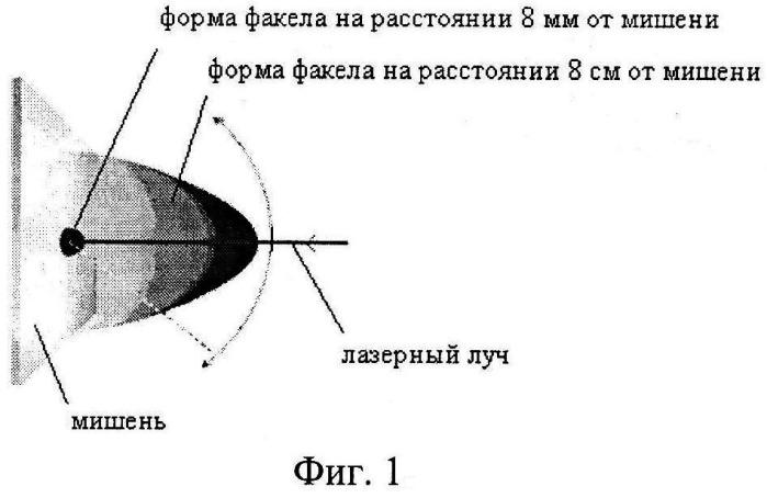 Способ формирования контактных площадок к yba2cu3o7-x пленкам