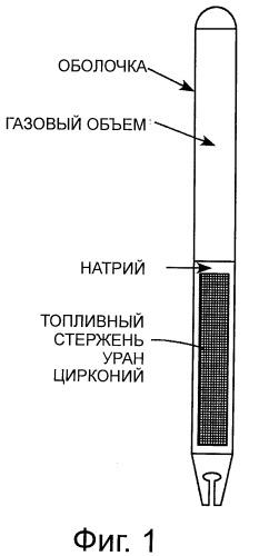 Металлическое топливо в виде частиц, используемое для выработки электроэнергии, системы переработки, а также небольшие модульные реакторы